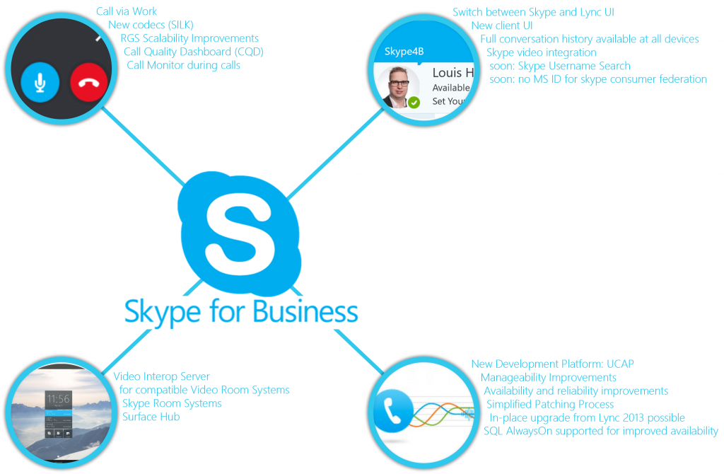 SKype4B_Improvements