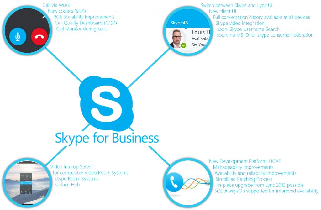 SKype4B_Improvements